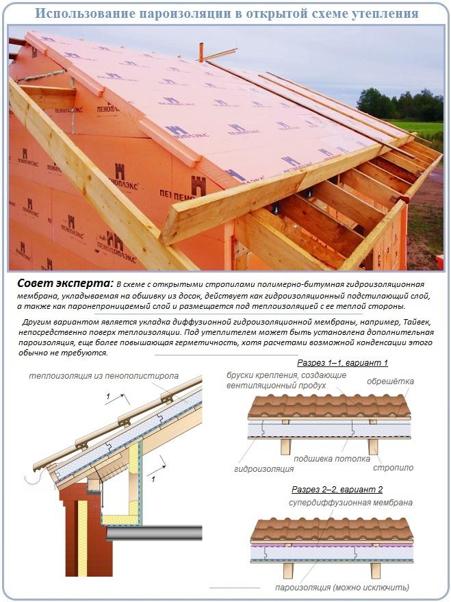 Утепление скатной крыши с применением пеноплекса