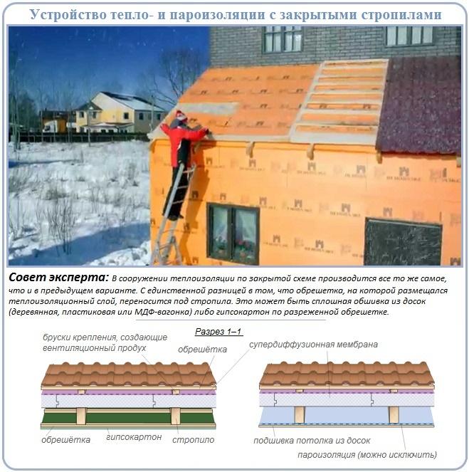 Схемы утепления пеноплексом скатных крыш