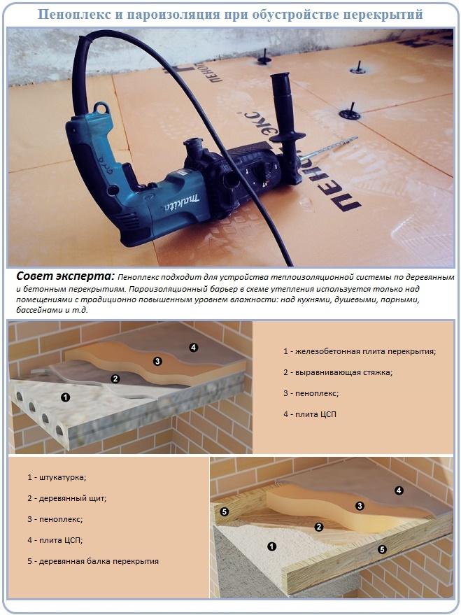 Как пеноплексом утеплить потолочное перекрытие