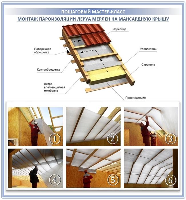 Пошаговый мастер-класс установки пароизоляционной пленки от Леруа Мерлен