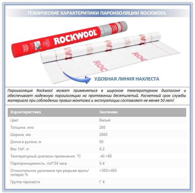 Характеристика пароизоляции Роквул