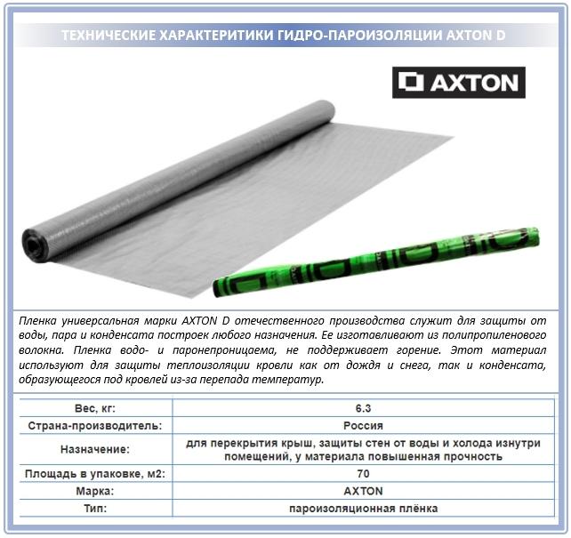 Характеристика пароизоляции Axton D
