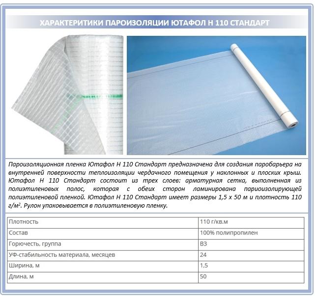 Ютафол Н 110 Стандарт: технические характеристики