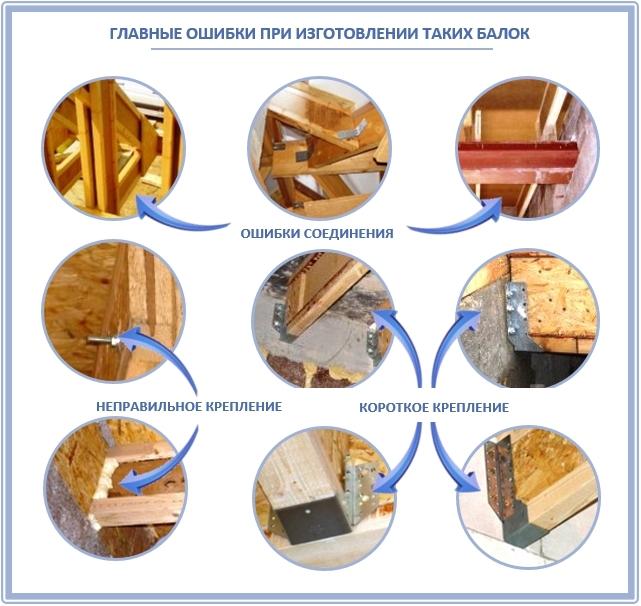 Ошибки в самостоятельном изготовлении деревянных двутавров