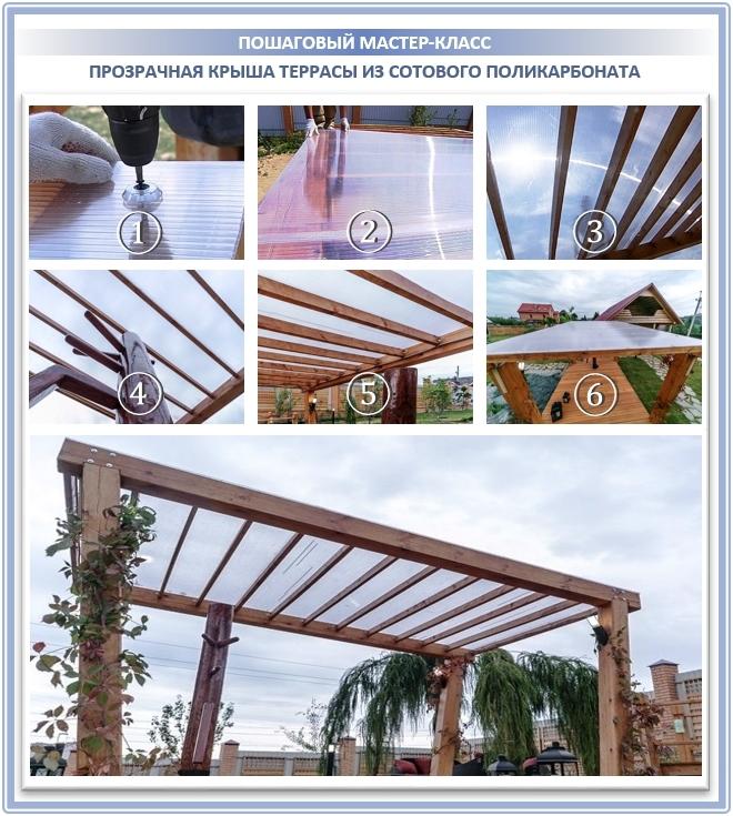 Установка сотового поликарбоната на крышу террасы