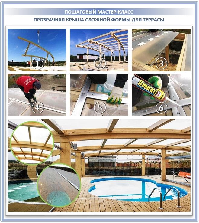 Прозрачная крыша террасы сложной формы