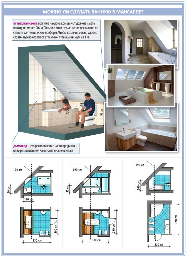 Ванная комната в дачной мансарде