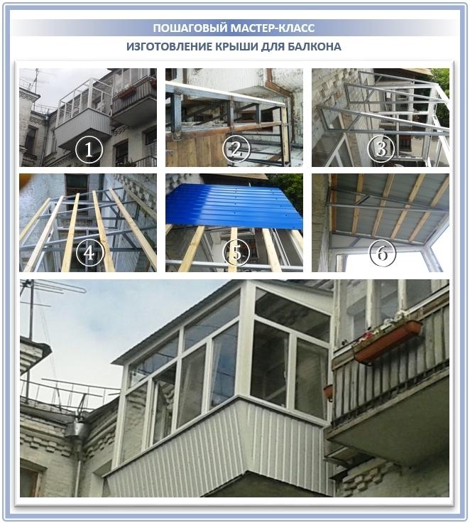 Изготовление обрешетки для балконной крыши