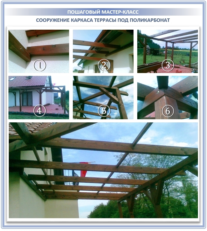 Изготовление крыши террасы под сотовый поликарбонат