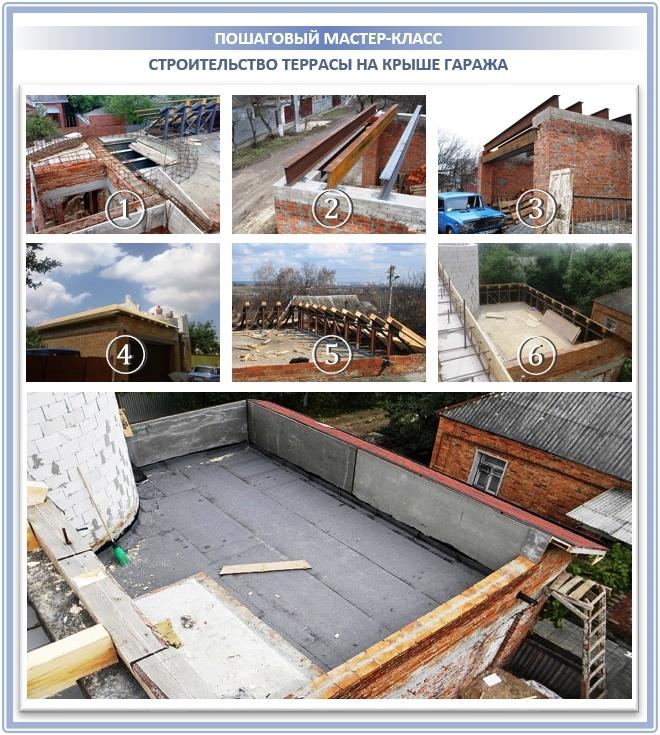 Как самостоятельно построить террасу на крыше своего дома