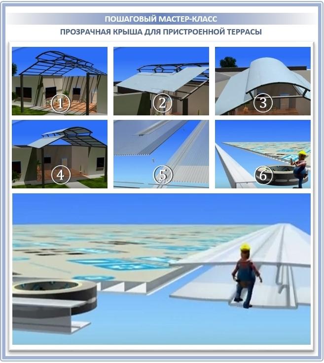 Как уложить поликарбонат на арочную крышу?