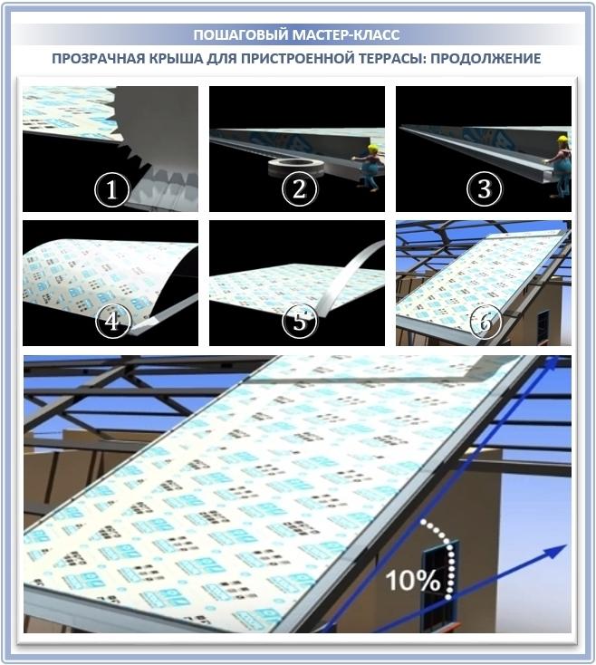 Процесс укладки листов поликарбоната на крышу