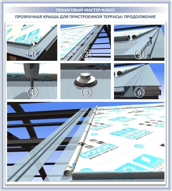 Как закрепить прозрачный поликарбонат на крышу террасы
