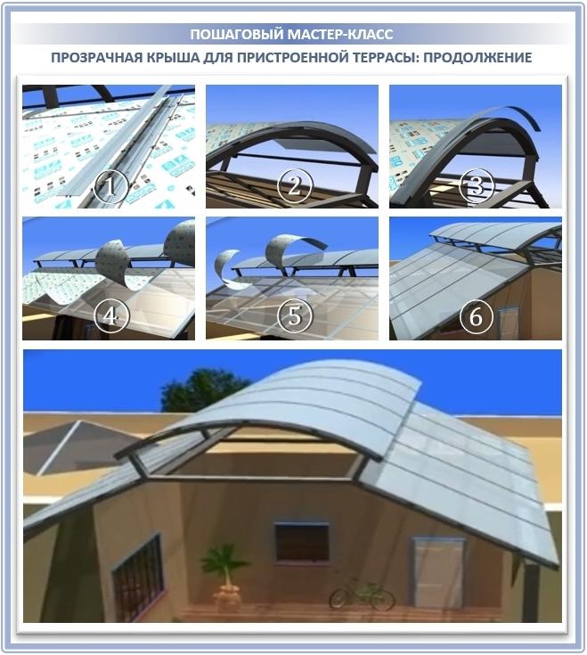 Прозрачная арочная крыша террасы своими руками
