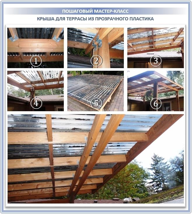 Как сделать крышу террасы из прозрачного пластика