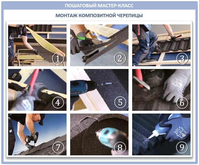 Процесс монтажа композитной черепицы