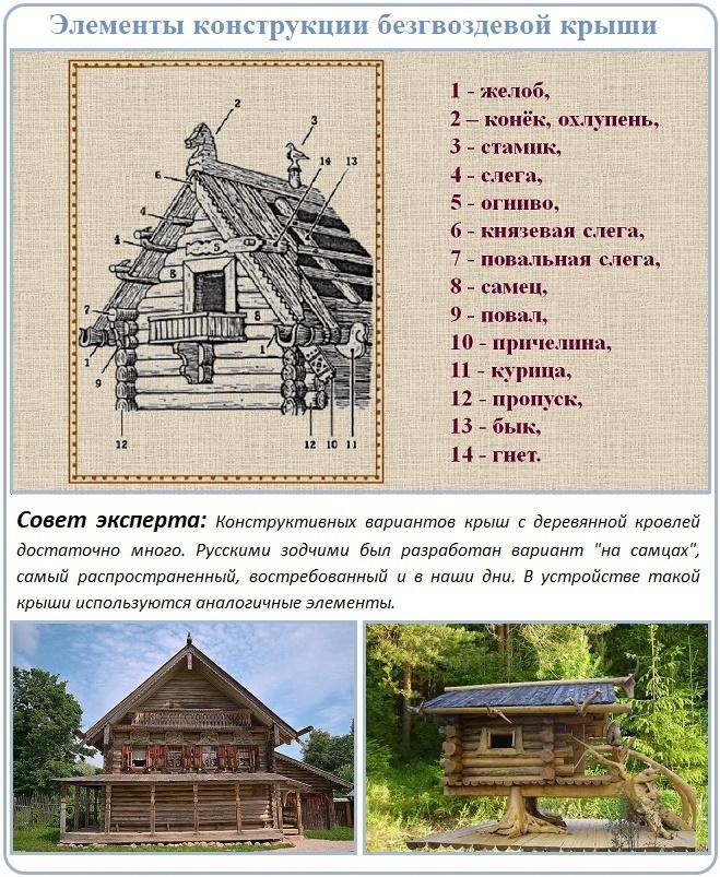 Схемы сборки и строительства крыши с деревянной кровлей