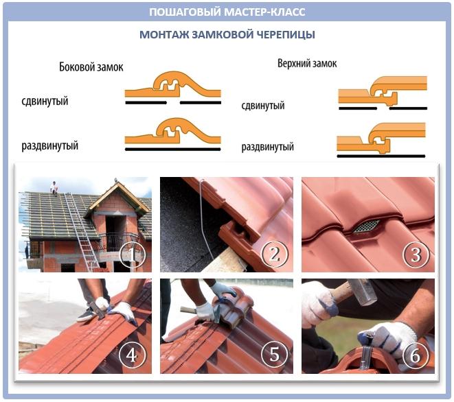 Монтаж замковой черепицы на крышу