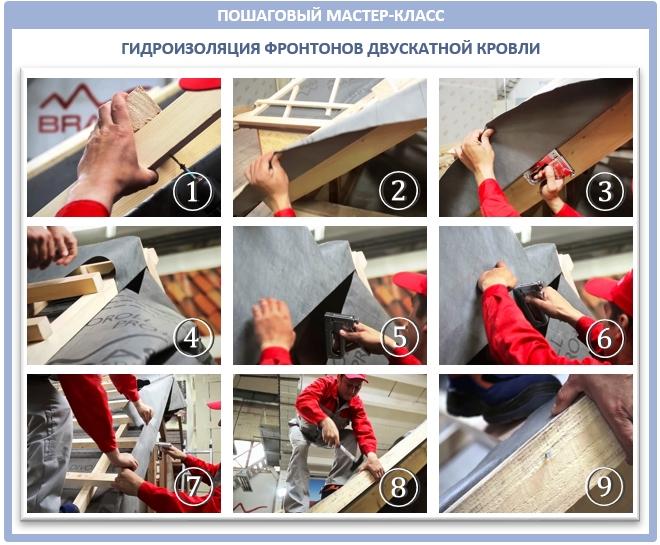 Гидроизоляция фронтонов крыши своими руками
