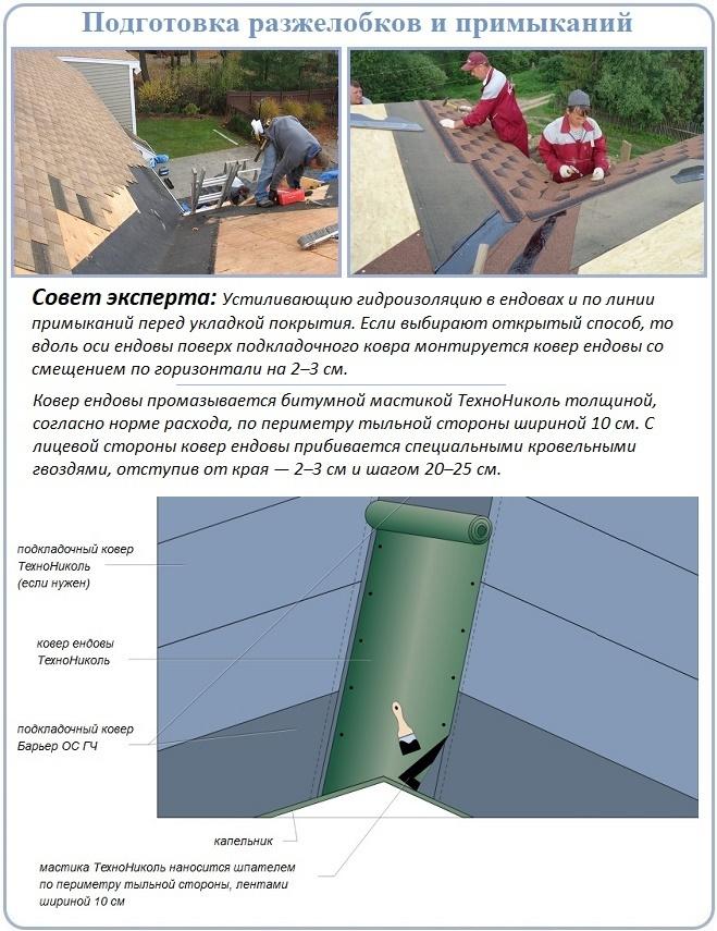 Укладка гидроизоляции в ендову