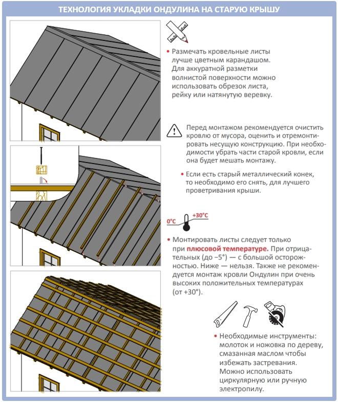 Как произвести монтаж ондулина на старую крышу своими руками