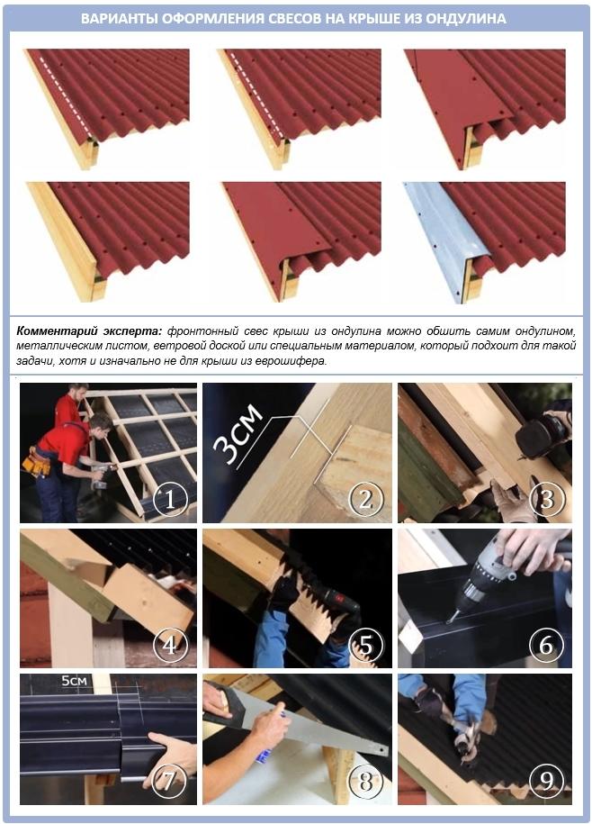 Как оформить свесы на крыше из ондулина?