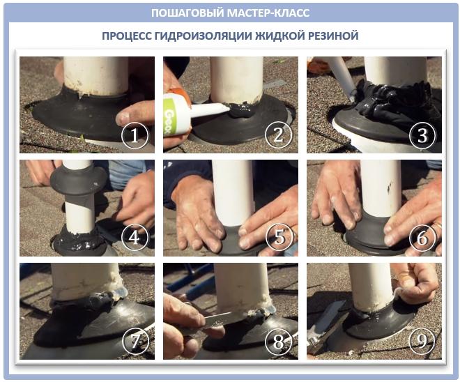 Ремонт примыкания трубы при помощи жидкой резины