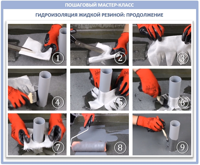 Процесс восстановления кровли жидкой резиной