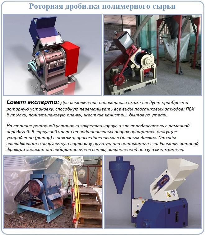 Оборудование для смешивания полимерно-песчаных компонентов при производстве черепицы