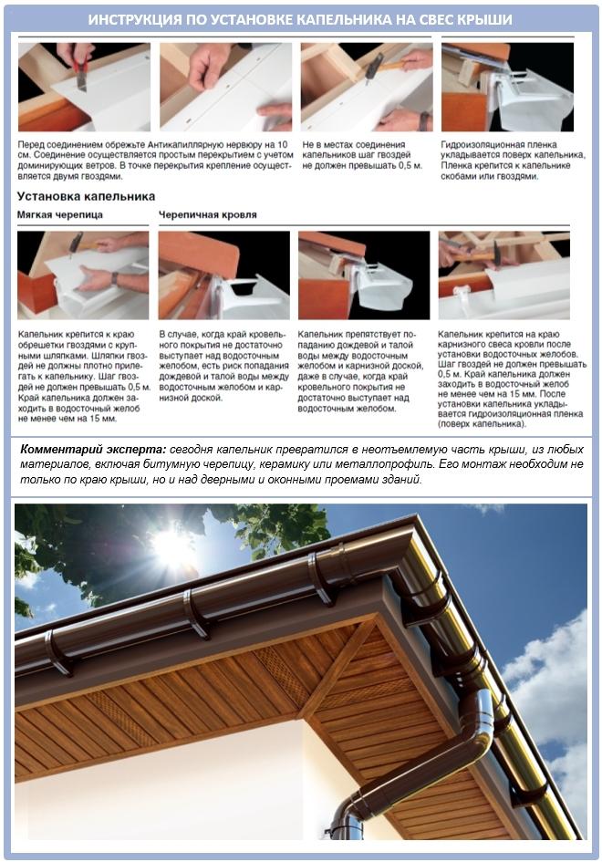 Фото-инструкция по монтажу капельника на крышу