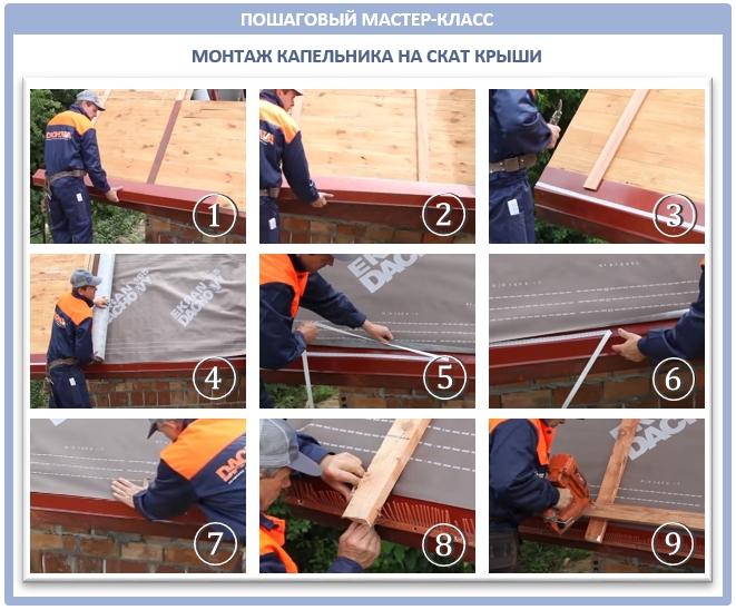 Пошаговый мастер-класс монтажа капельника на скат крыши