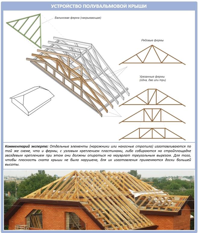 Устройство полувальмовой крыши шаг за шагом