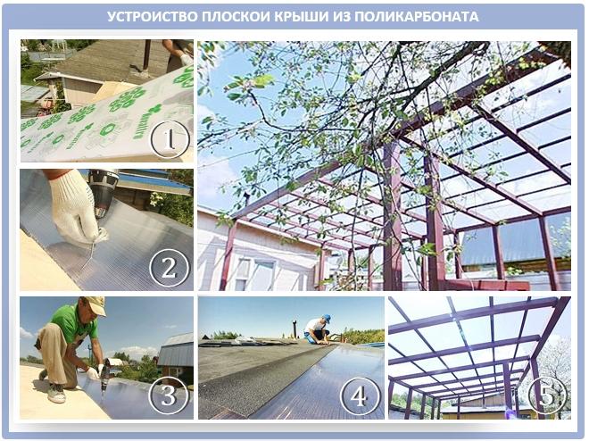 Крыша пристройки из прозрачного поликарбоната