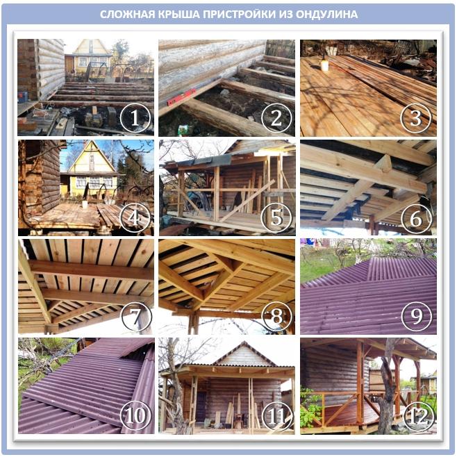 Как покрыть крышу пристройки ондулином