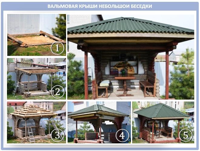 Стропильная система вальмовой крыши для металлической кровли