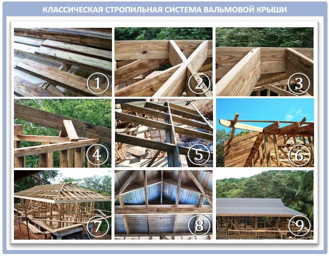 Классическая стропильная система вальмовой крыши