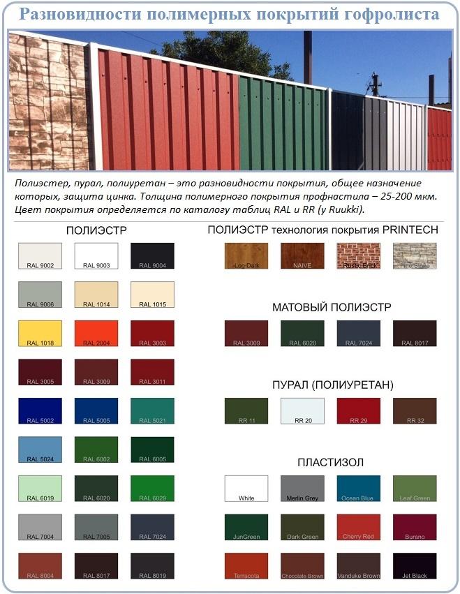 Таблица для выбора цвета профилированного металла