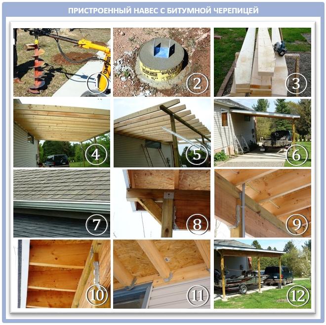 Как построить деревянный навес для автомобиля возле дома