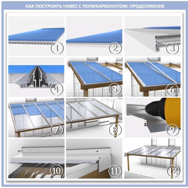 Как закрепить поликарбонат на крыше навеса
