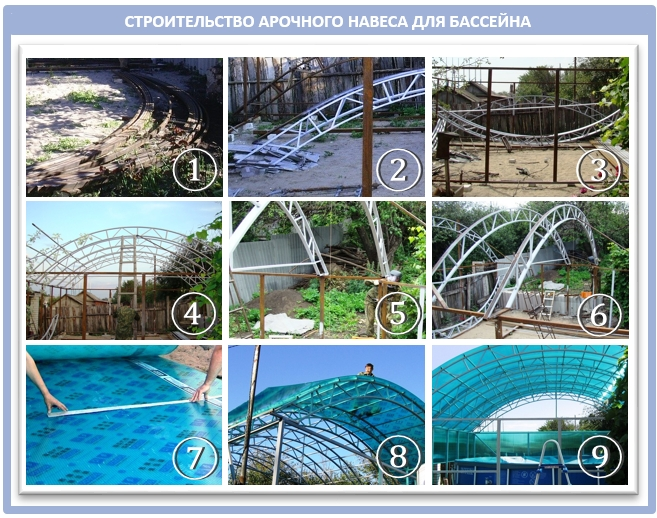 Как построить арочный навес из поликарбоната для бассейна