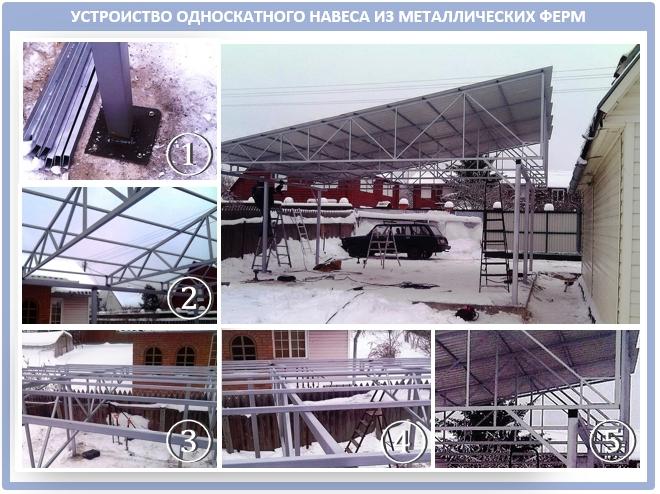 Навес для машины из треугольных металлических ферм