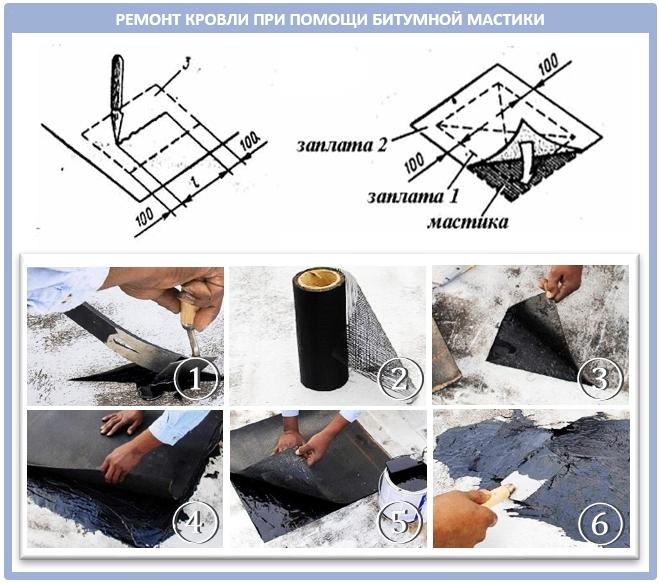 Как сделать заплатку из битума для ремонта крыши