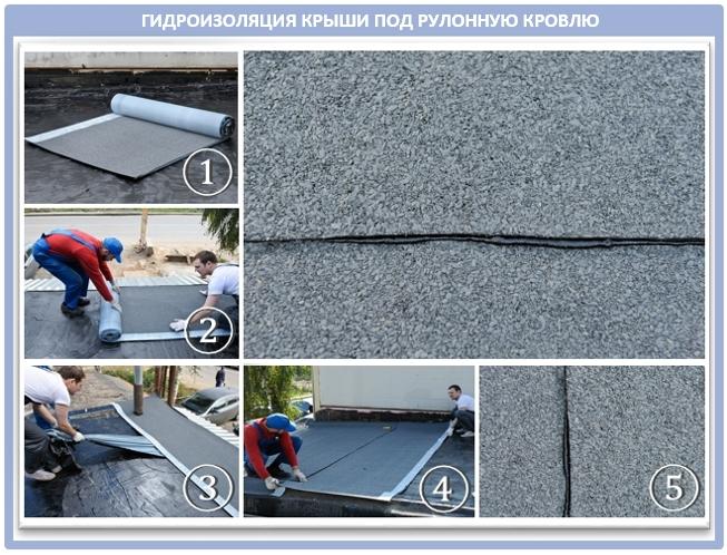 Гидроизоляция крыши для рулонной кровли