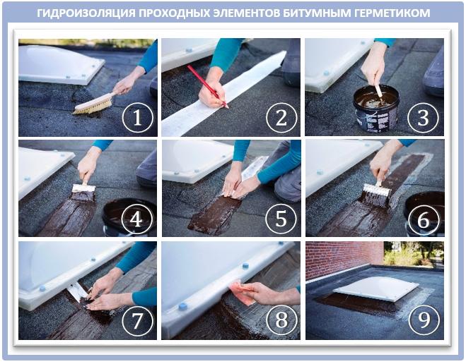 Гидроизоляция битумными герметиками: пошаговая инструкция