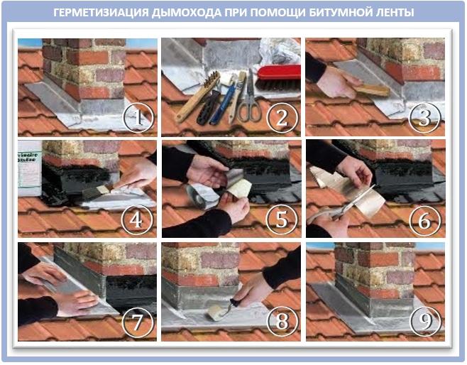Герметизация дымохода при помощи битумной ленты