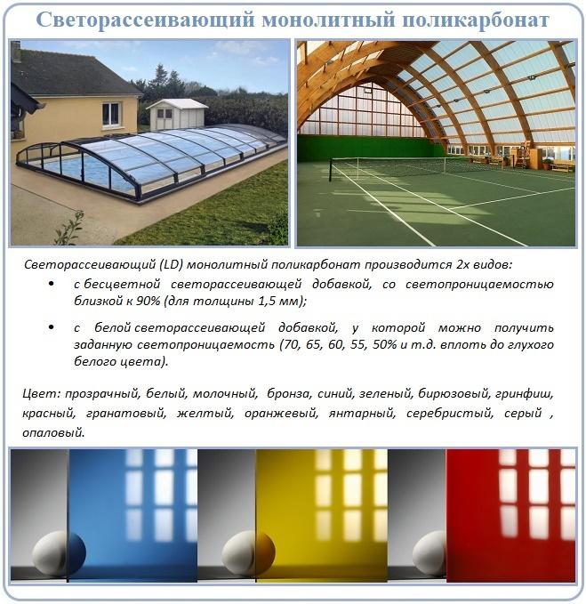 Цвет и степень прозрачности поликарбоната