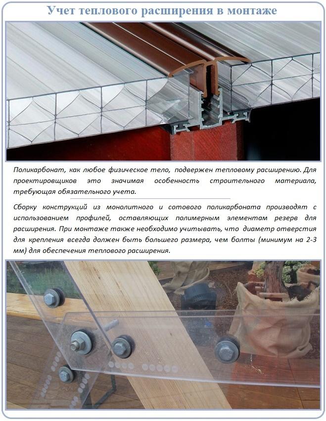Особенности монтажа поликарбоната