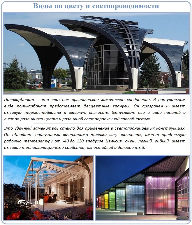 Разновидности поликарбоната для строительства