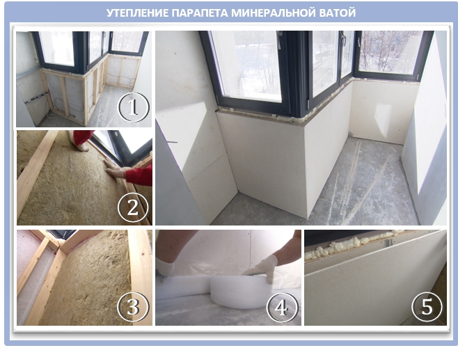 Как утеплить парапет минеральной ватой: шаг за шагом