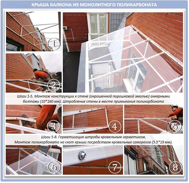 Как сделать козырек для балкона из тонкого монолитного поликарбоната
